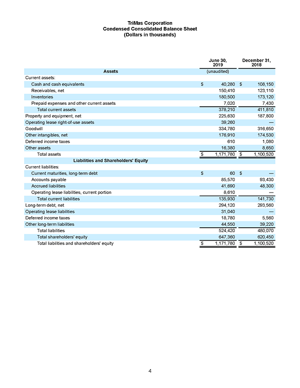 Q22019 Earnings Release Page 04
