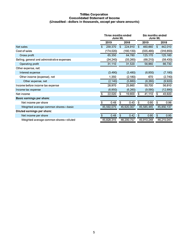 Q22019 Earnings Release Page 05