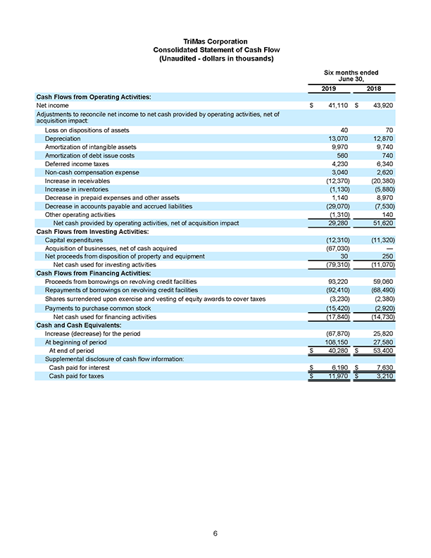 Q22019 Earnings Release Page 06