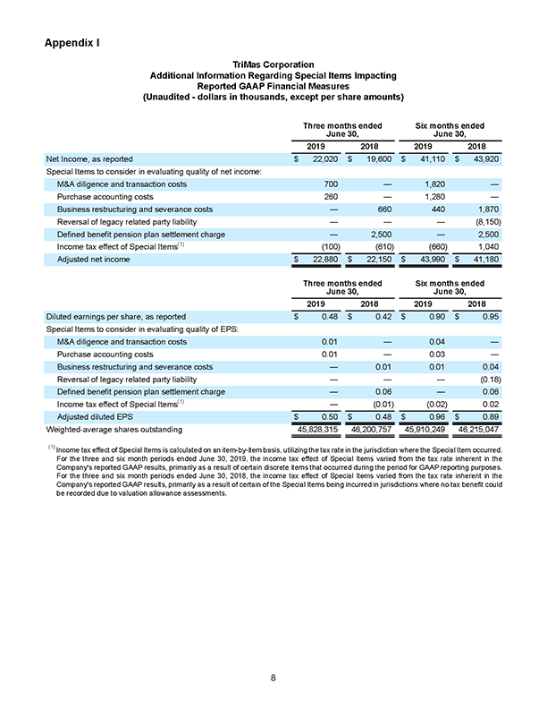 Q22019 Earnings Release Page 08