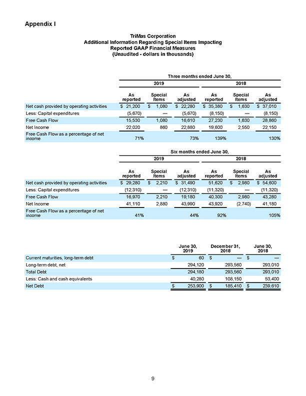 Q22019 Earnings Release Page 09